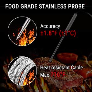 High Accuracy & Heat Resistance